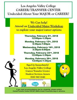 Undecided Major Workshop